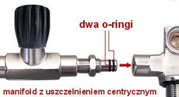 twinset manifold