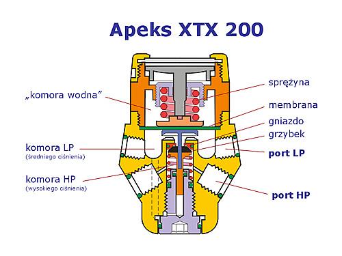 automat oddechowy stopień pierwszy apeks XTX 200 - nurkowanie