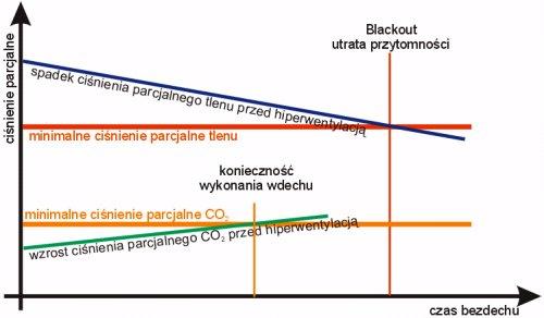 blackout, mroczki płytkiej wody
