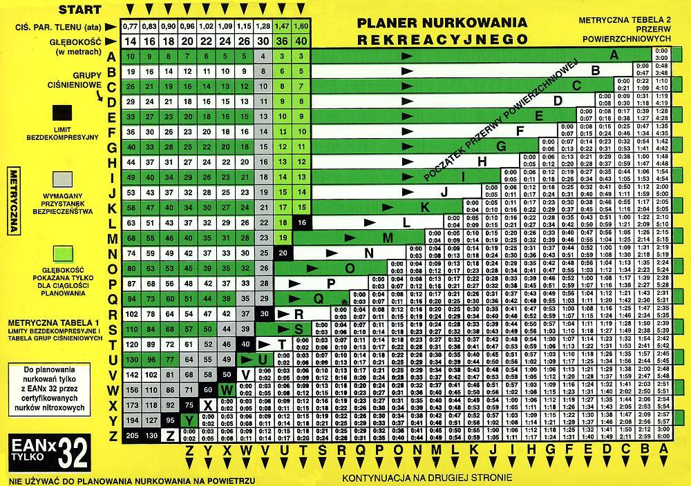 tabela RDP EAN 32