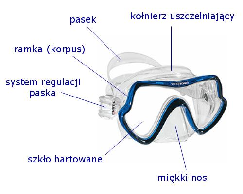 maska nurkowa - budowa