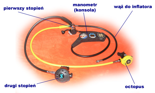 automat oddechowy - nurkowanie
