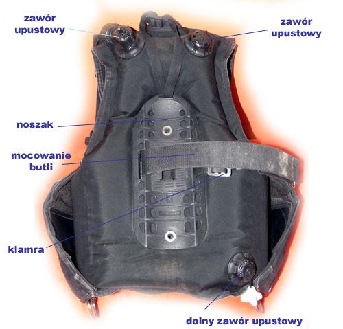 jacket budowa